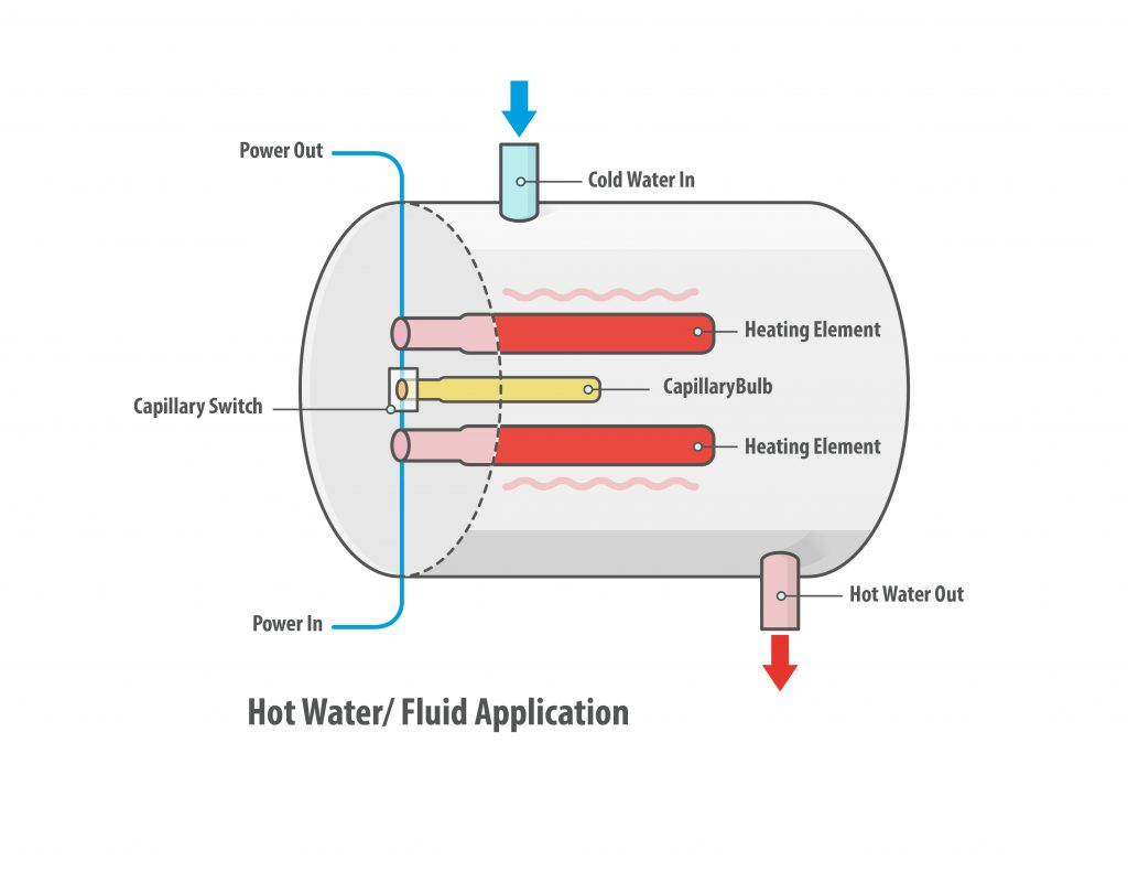 the capillary switch's bulb will be immersed directly into the water or  contained within a thermowell, which controls a series of heating elements  in either